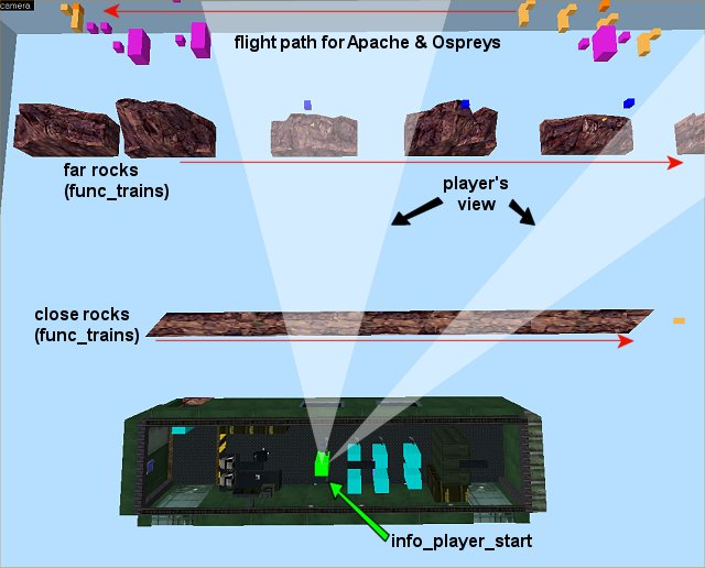 Overall setup of the map. (top view)