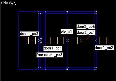Elevator path_corners