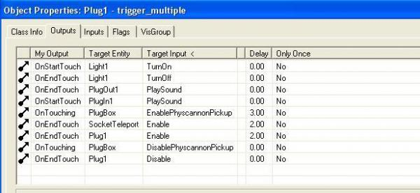 trigger_multiple outputs