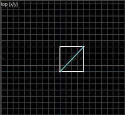 Clip through Center